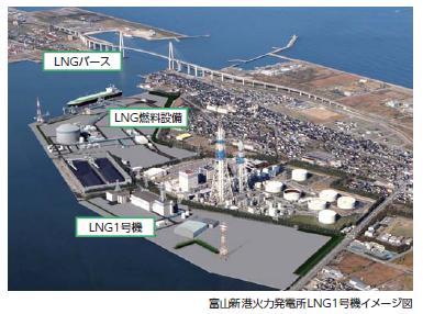 富山新港火力発電所LNG1号機イメージ図